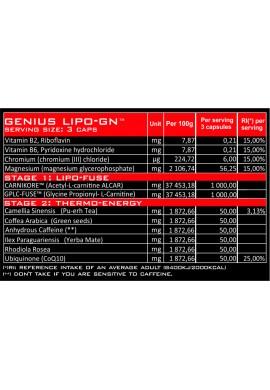 Genius Lipo-GN 90caps