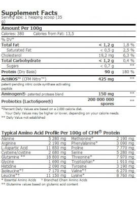Amix CFM Nitro Protein Isolate 1000 gr