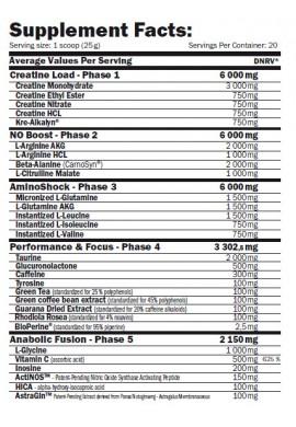 Amix MyoCell 5 Phase 30 serv