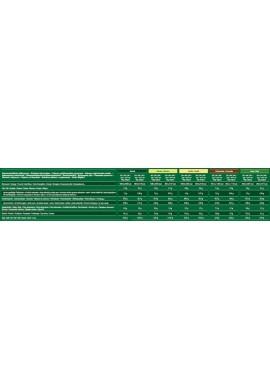 IronMaxx INSTANT OATS 2000g.