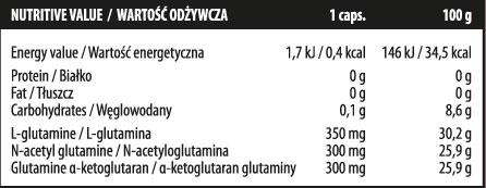 GLUTAMINE-3 1425