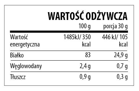 High-Whey-Isolate-Table 2665