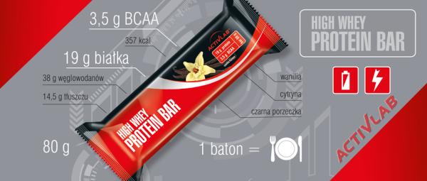 activlab high whey protein bar banner