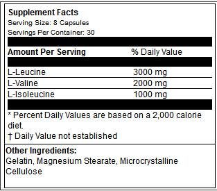 BCAA 3-1-2 - MusclePharm