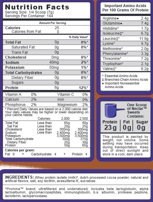 nectar sweetsct101910 - nectar sweetsct.pdf