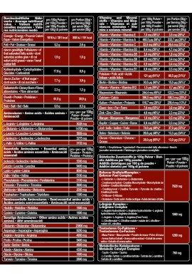 IronMaxx Propak v.2.0 900g